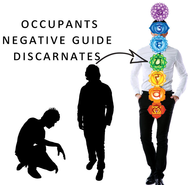 occupants discarnates negative guides