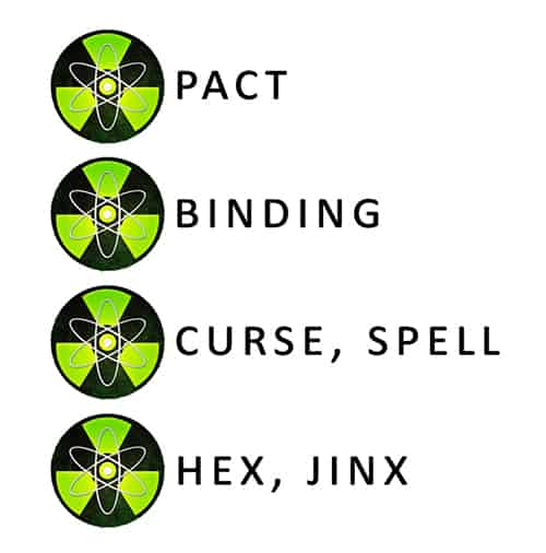 Defining curses, hexes, spells, pacts, and bindings. Black magic.